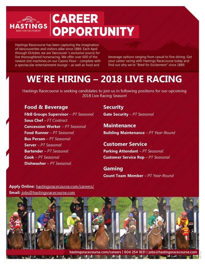 Mar.22.2018 - All Postings - Hastings Racecourse